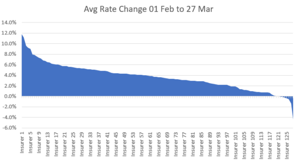 Avg-rate-change.png