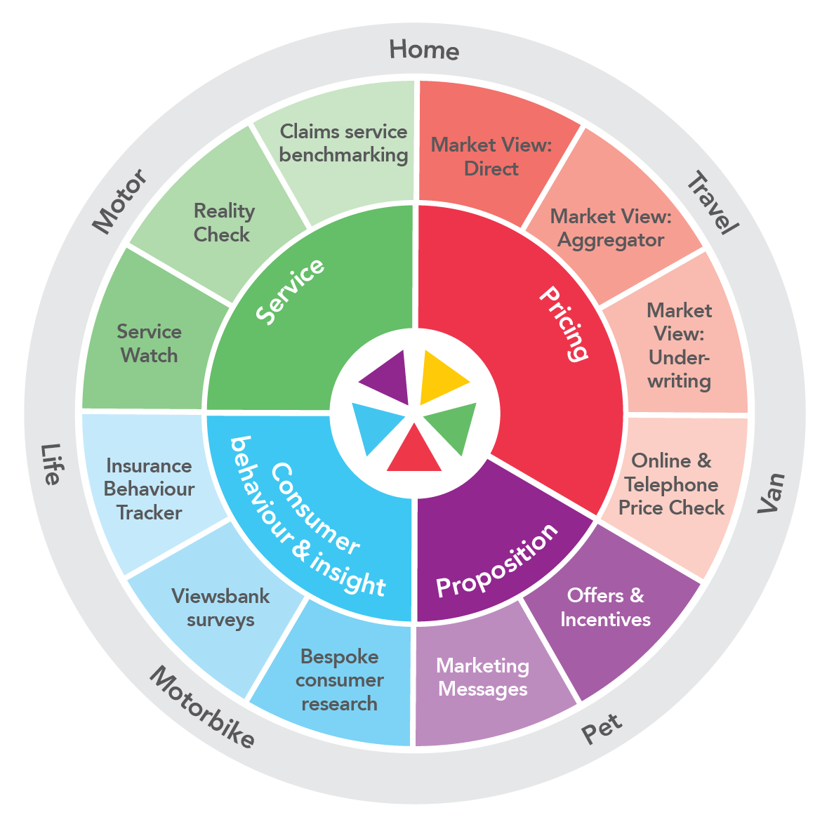 CI_product_wheel_dec17-01.png