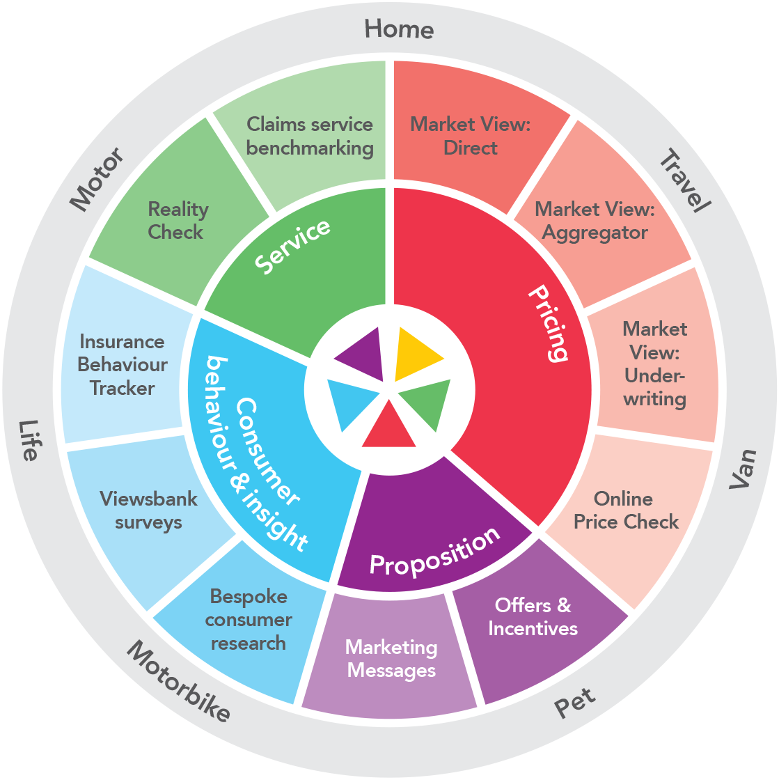 CI_product_wheel_march19