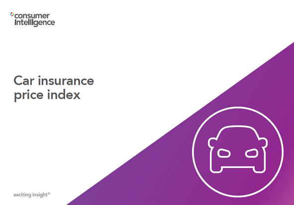 Car Insurance Price Index