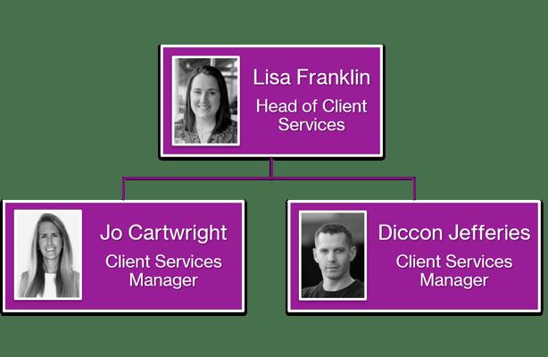 Client Services team