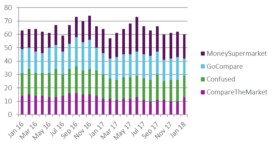 Home - total offers by month p2.png