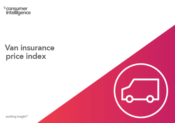 Van Insurance Price Index