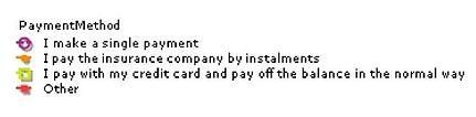 brand over-reliant on instalment (3)