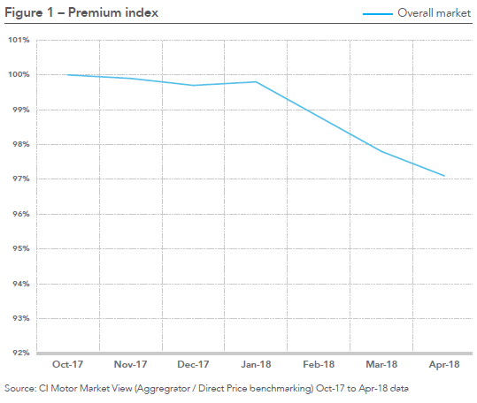 fig1-premium-index