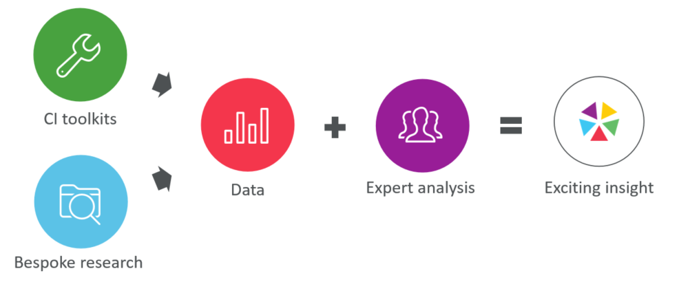 market-intelligence-partner.png