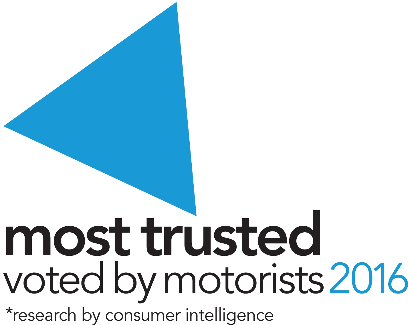 most-trusted-motorists.jpg