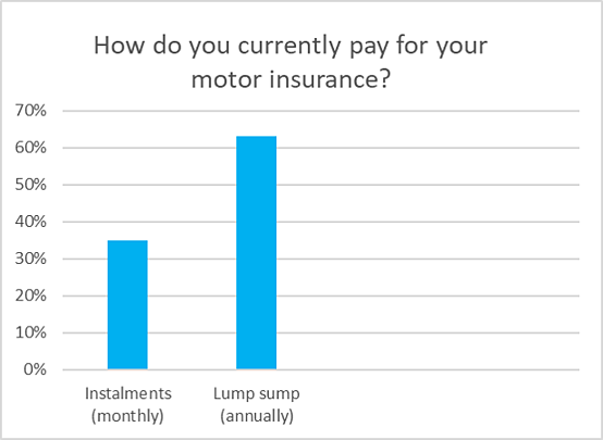 pay for motor insurance.png
