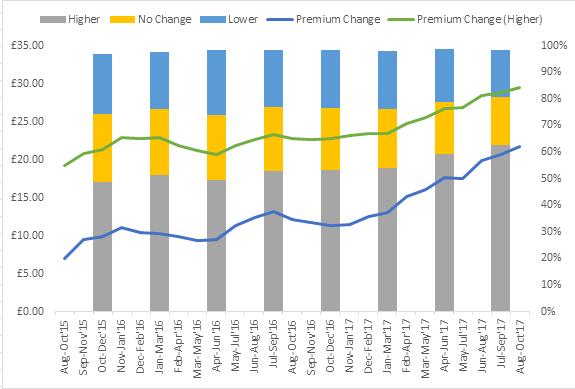 renewal increases.png